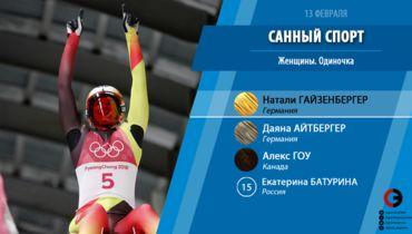 Саночница Гайзенбергер выиграла Олимпиаду-2018, Батурина – 15-я