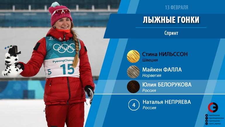 """Лыжные гонки. Женщины. Спринт. Фото """"СЭ"""""""