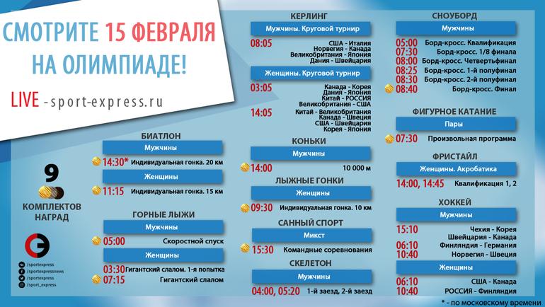 Расписание соревнований четверга. Фото «СЭ»