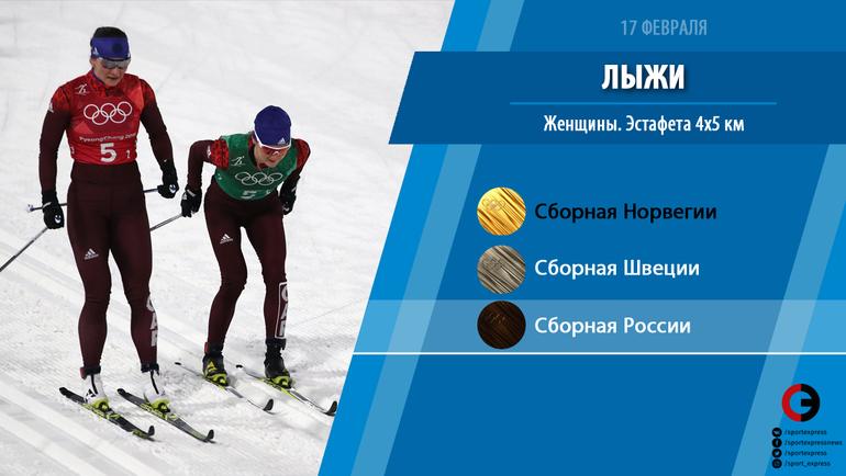"""Лыжные гонки. Женщины. Эстафета 4Х5 км. Фото """"СЭ"""""""
