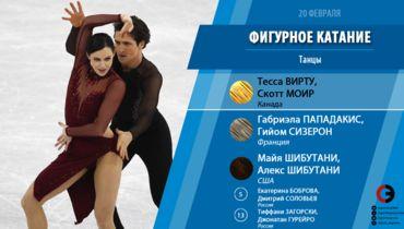 Канадцы Вирту и Моир стали трехкратными олимпийскими чемпионами в танцах на льду, Боброва и Соловьев - пятые
