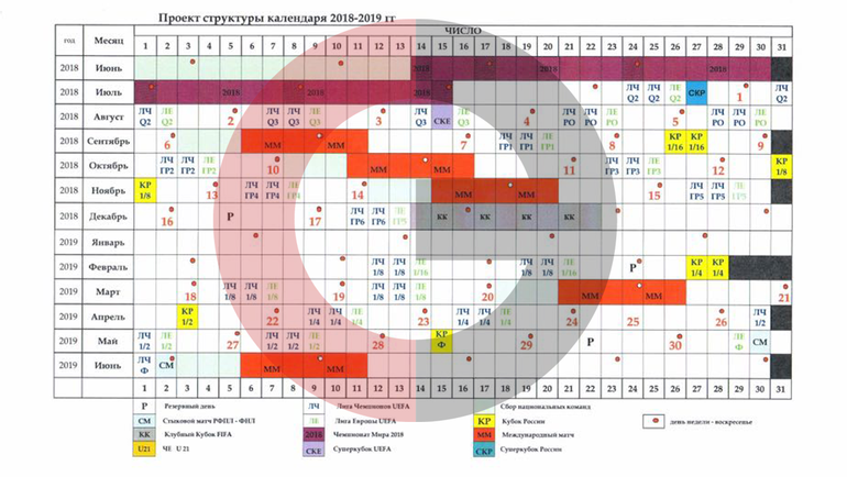 "Проект структуры календаря сезона-2018/19. Фото ""СЭ"""