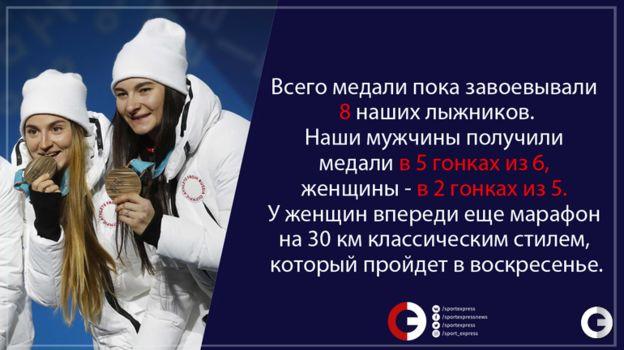 """Итоги выступления сборной России. Фото """"СЭ"""""""