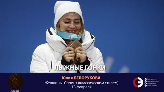 Юлия БЕЛОРУКОВА (лыжи). Фото «СЭ»