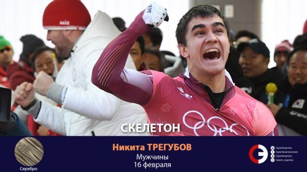Никита ТРЕГУБОВ (скелетон). Фото «СЭ»