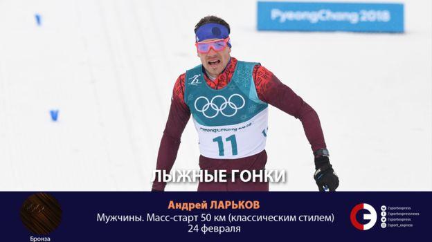 Андрей ЛАРЬКОВ (лыжи). Фото «СЭ»