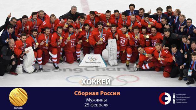 Мужская сборная (хоккей). Фото «СЭ»