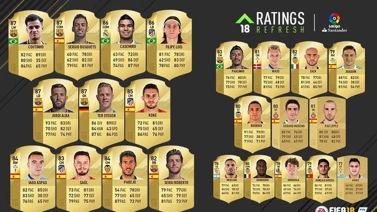 Обновленные карточки игроков чемпионата Испании в FIFA 18. Фото EA Sports