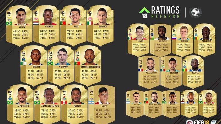 Обновленные рейтинги игроков остальных лиг FIFA 18. Фото EA Sports