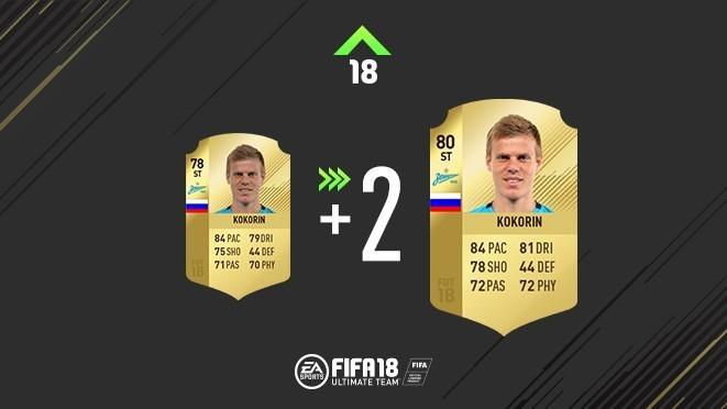 Обновление карточки Александра Кокорина. Фото EA Sports
