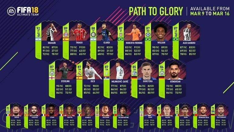"Команда ""Путь к славе"" в FIFA 18. Фото EA Sports"