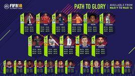 """Команда """"Путь к славе"""" в FIFA 18."""