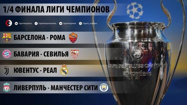 1/4 финала Лиги чемпионов.