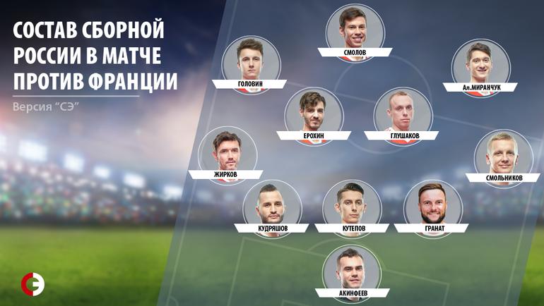 Зобнин и Кузяев выбыли. Кто теперь будет играть за сборную?