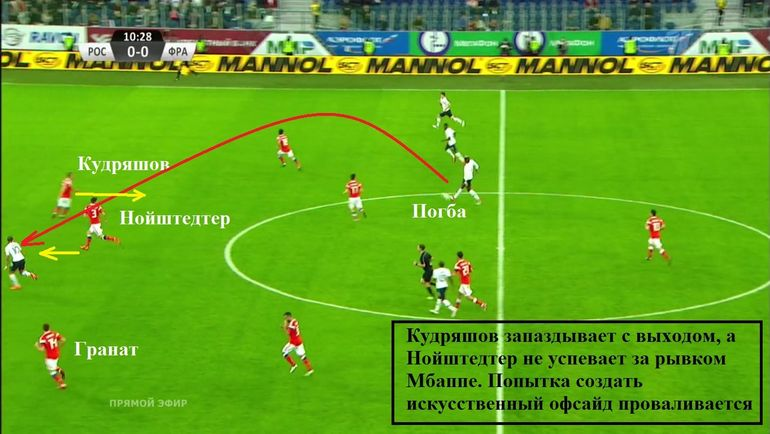 Линия обороны сборной России ошибается с выходом вперед и пропускает пас Погба.