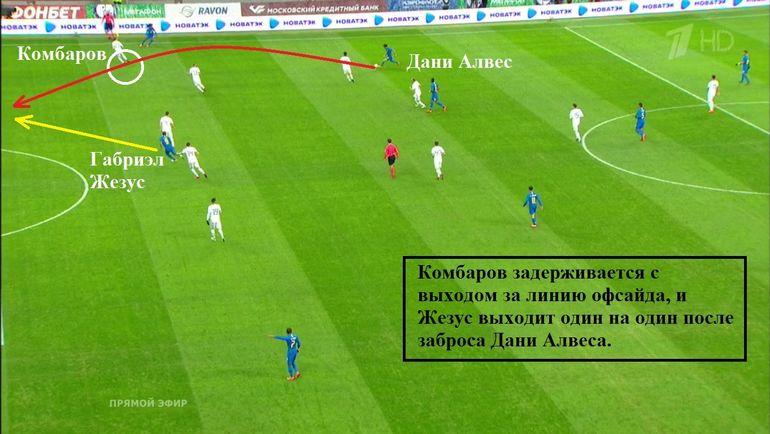Идентичная ошибка сборной России в пятницу в матче против Бразилии.