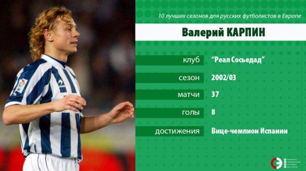 10 лучших сезонов для русских футболистов в Европе. Валерий КАРПИН. Фото «СЭ»