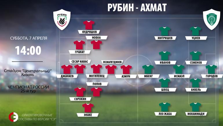Смолов снова забьет в Санкт-Петербурге, Семак не выиграет в Туле