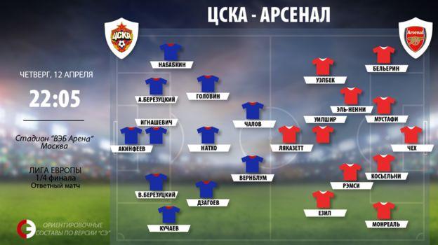 """ЦСКА - """"Арсенал"""". Ориентировочные составы. Фото «СЭ»"""