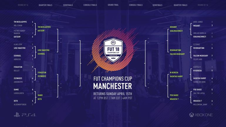 "Сетка плей-офф второго ""мейджора"" по FIFA 18. Фото EA Sports"