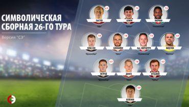 Азмун, Миранчук и Петров - герои тура в РФПЛ