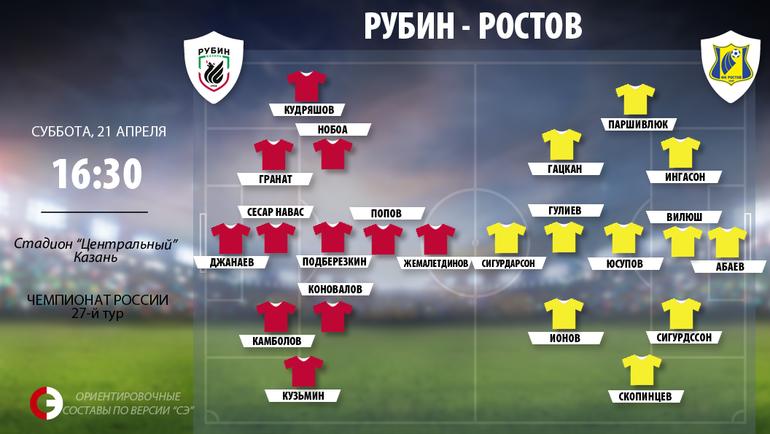 """""""Рубин"""" vs. """"Ростов"""". Фото """"СЭ"""""""