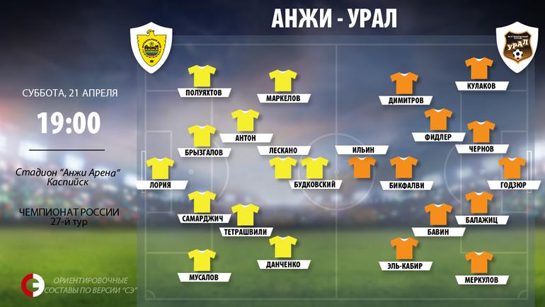 """""""Анжи"""" vs. """"Урал"""". Фото """"СЭ"""""""