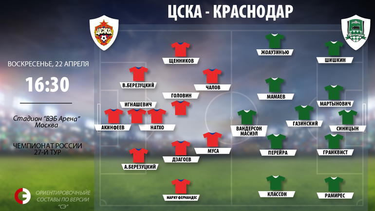 "ЦСКА vs ""Краснодар"". Фото «СЭ»"