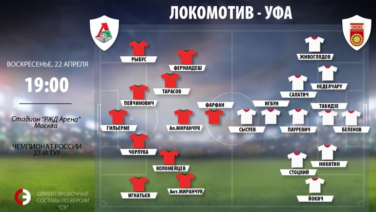 """Локомотив"" vs ""Уфа"". Фото «СЭ»"