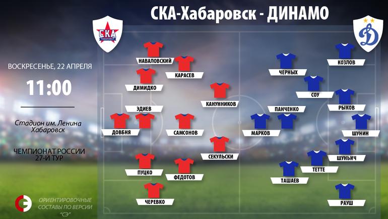 """""""СКА-Хабаровск"""" vs """"Динамо"""". Фото «СЭ»"""