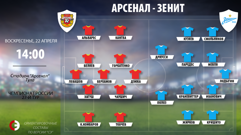 """""""Арсенал"""" vs """"Зенит"""". Фото «СЭ»"""