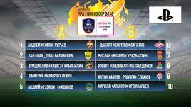 Список групп eFootball RFPL Championship на Play Station 4.