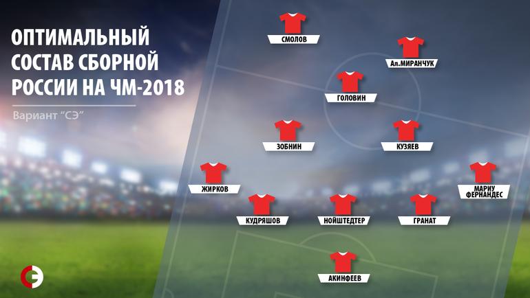 Оптимальный состав сборной России на ЧМ-2018. Фото «СЭ»