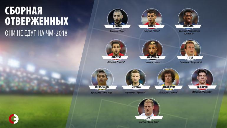 Они не едут на чемпионат мира в Россию.