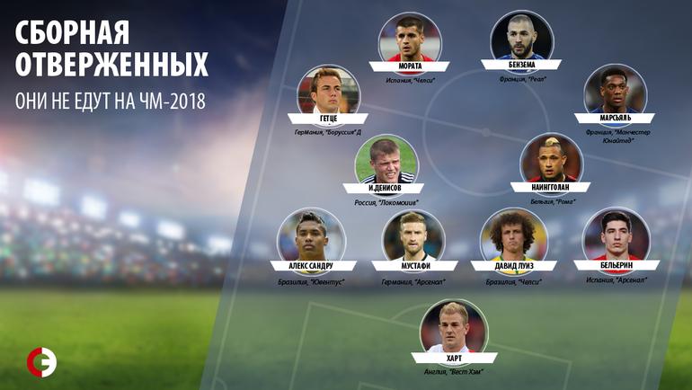 Денисов, Давид Луиз, Бензема. Кого не взяли на ЧМ-2018