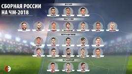 Состав сборной России на Чемпионат мира 2018.