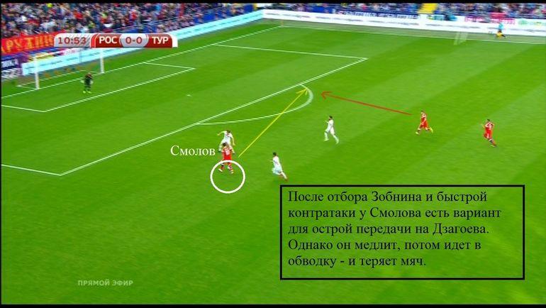 Потеря мяча Смоловым в перспективной атаке.