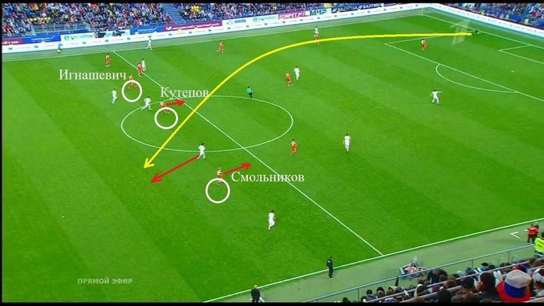 Начало голевой атаки сборной Турции.