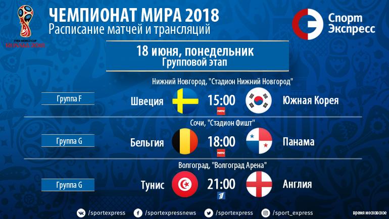 Футбол расписание матчей англия