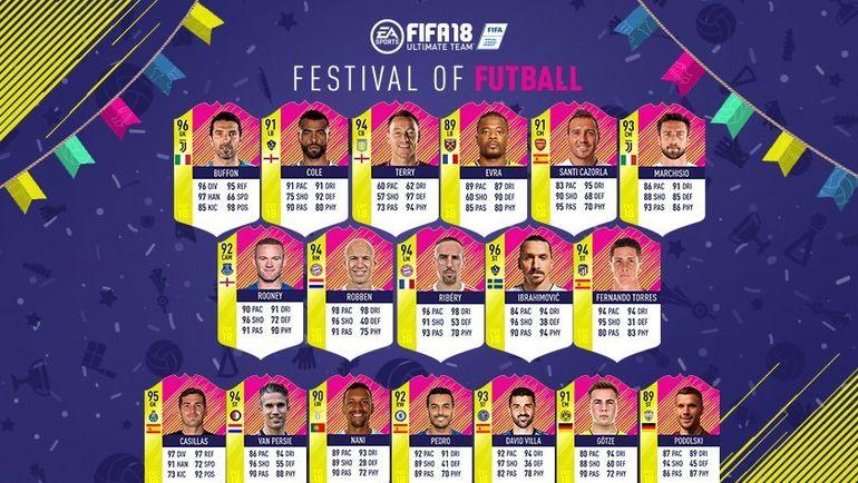 Классические европейские игроки. Фото EA Sports