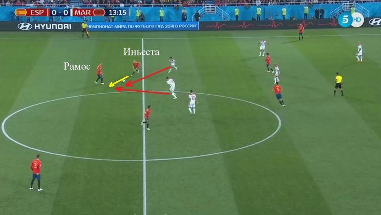 Марокко наказывает Испанию за потерю концентрации, вынуждая Иньесту и Рамоса ошибиться при помощи высокого расположения и агрессивного отбора.