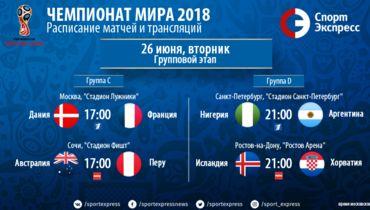 Чемпионат мира-2018. 26 июня. Расписание и результаты дня