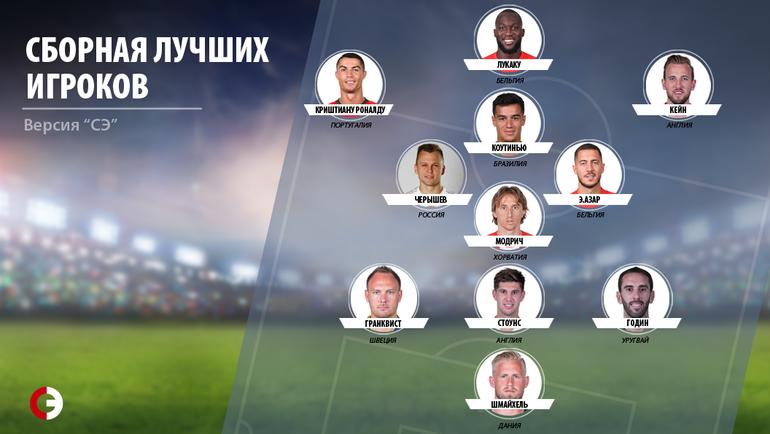 Чемпионат мира-2018: сборная лучших игроков группового турнира. Фото «СЭ»