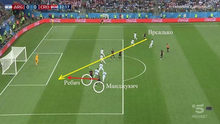 Типичная фланговая атака сборной Хорватии - Врсалько подключается, Перишич оставляет ему зону и отходит в штрафную, Ребич и Манджукич удваивают дальнюю штангу при навесе.