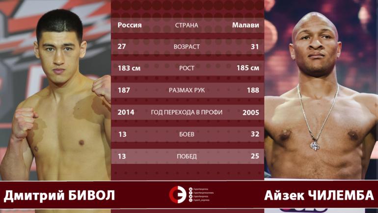 "Дмитрий БИВОЛ vs Айзек ЧИЛЕМБА. Фото ""СЭ"""