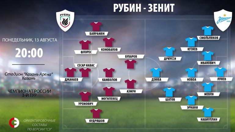 """""""Рубин"""" vs """"Зенит"""". Фото """"СЭ"""""""