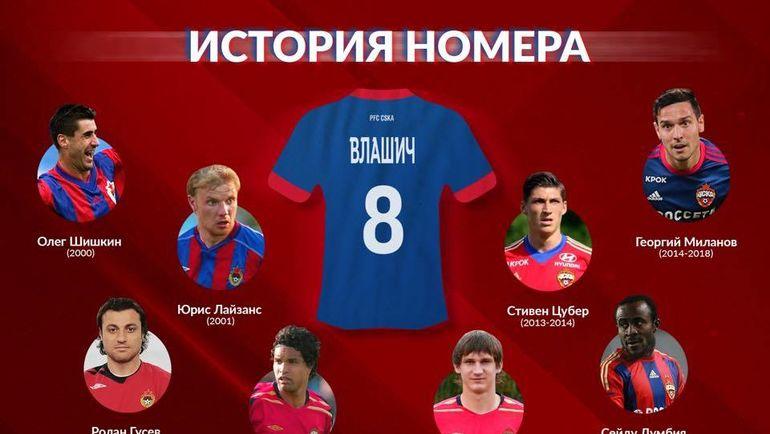 Кому принадлежал 8-й номер ЦСКА. Фото ПФК ЦСКА