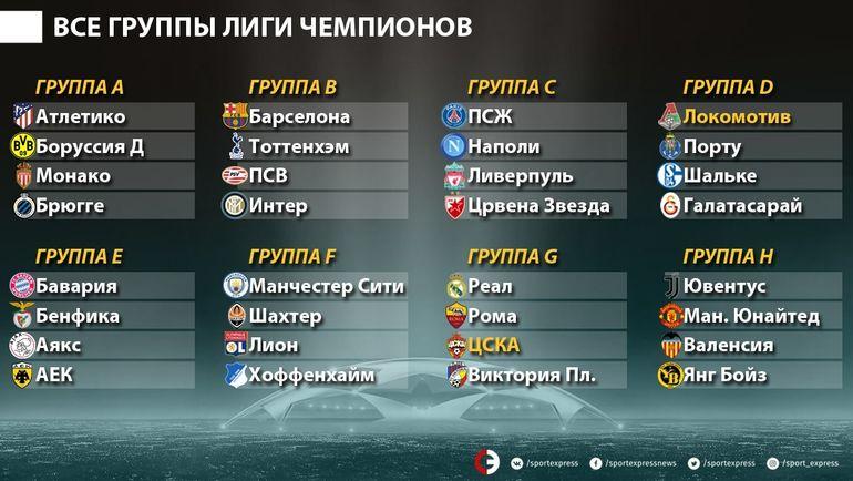 """Лига чемпионов-2018/19: все группы. Фото """"СЭ"""""""