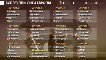 Лига Европы-2018/19. Состав всех групп. С кем сыграют