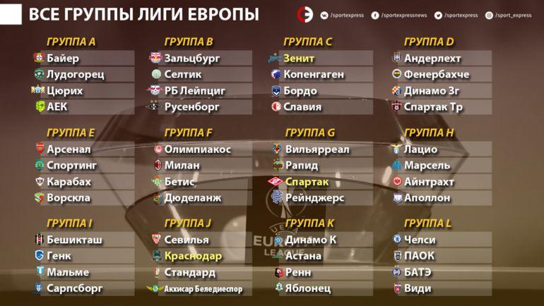 Когда играет зенит лига европы [PUNIQRANDLINE-(au-dating-names.txt) 55